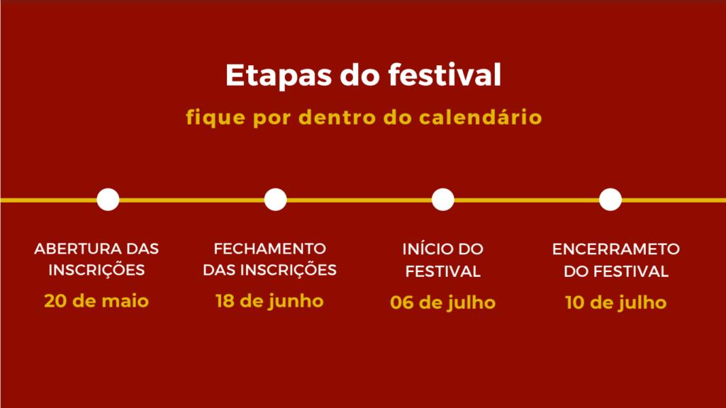 Festival Tainha Dourada