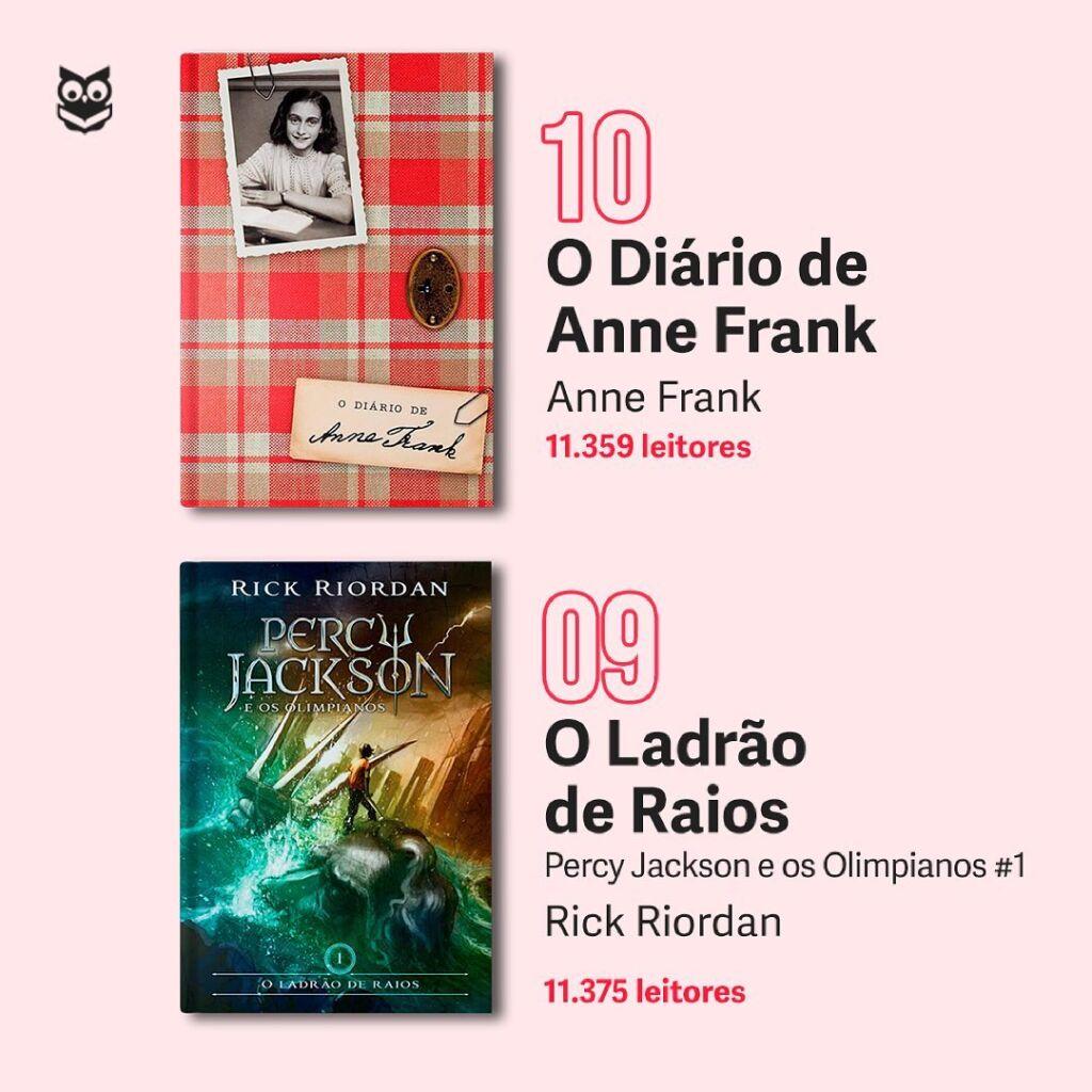 10 e 9 Anne Frank e Ladrão de Raios